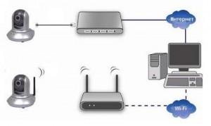 IP_WiFi